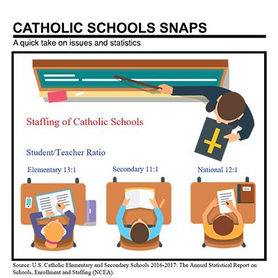 St Valentine School Web Site  Home